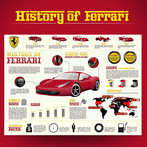 HISTORY OF FERRARI INFOGRAPHIC